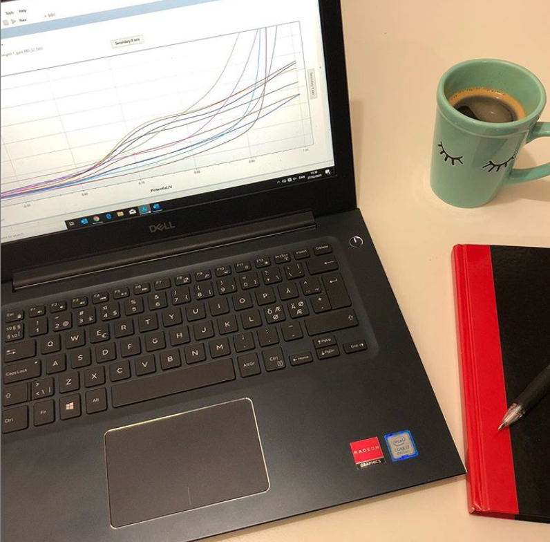 fatimadata analysis and coffee